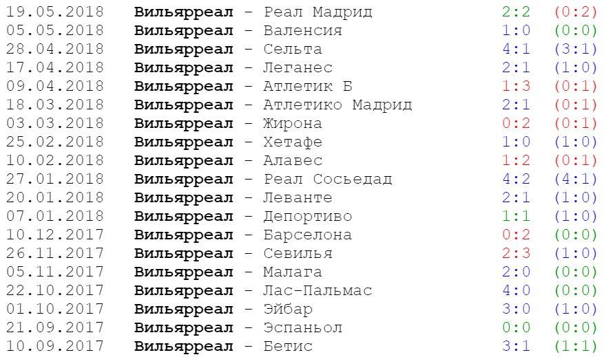 Прогноз на матч эйбар депортиво 28. 01 17
